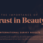 Allergan presents results from global survey Highlighting the importance of trust in medical aesthetics