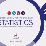 For the First Time Ever, New Survey Reflects Data Exclusively from ABPS Board-Certified Plastic Surgeons.